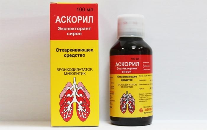 Сиропы от кашля – недорогие, но эффективные: краткий обзор широко применяемых препаратов