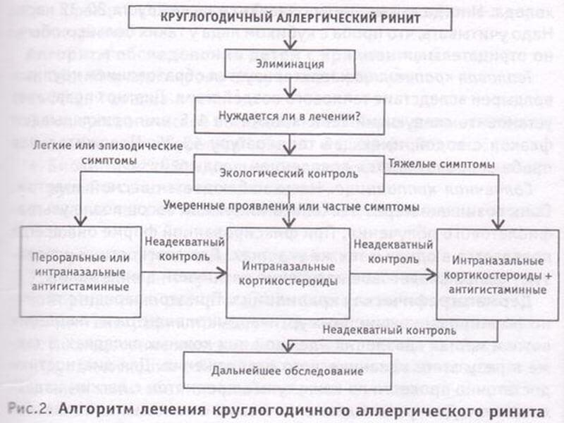 Абхазия лечение в санаториях